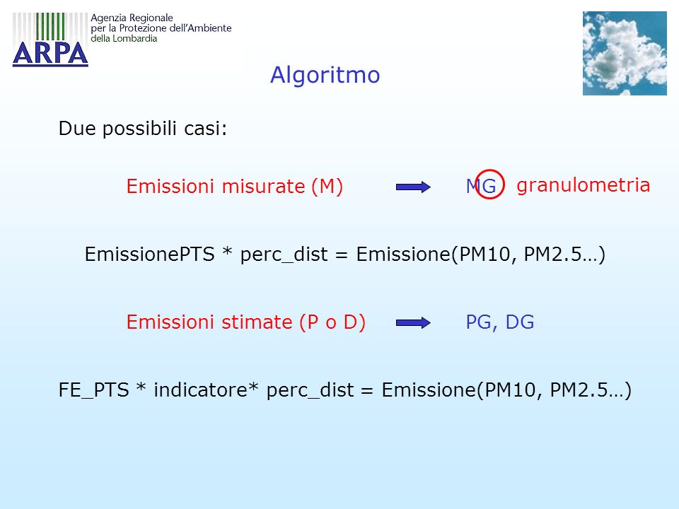Algoritmo Due possibili casi: Emissioni misurate (M)MG EmissionePTS * perc_dist = Emissione(PM10, PM2.5…) Emissioni stimate (P o D)PG, DG FE_PTS * indicatore* perc_dist = Emissione(PM10, PM2.5…) granulometria