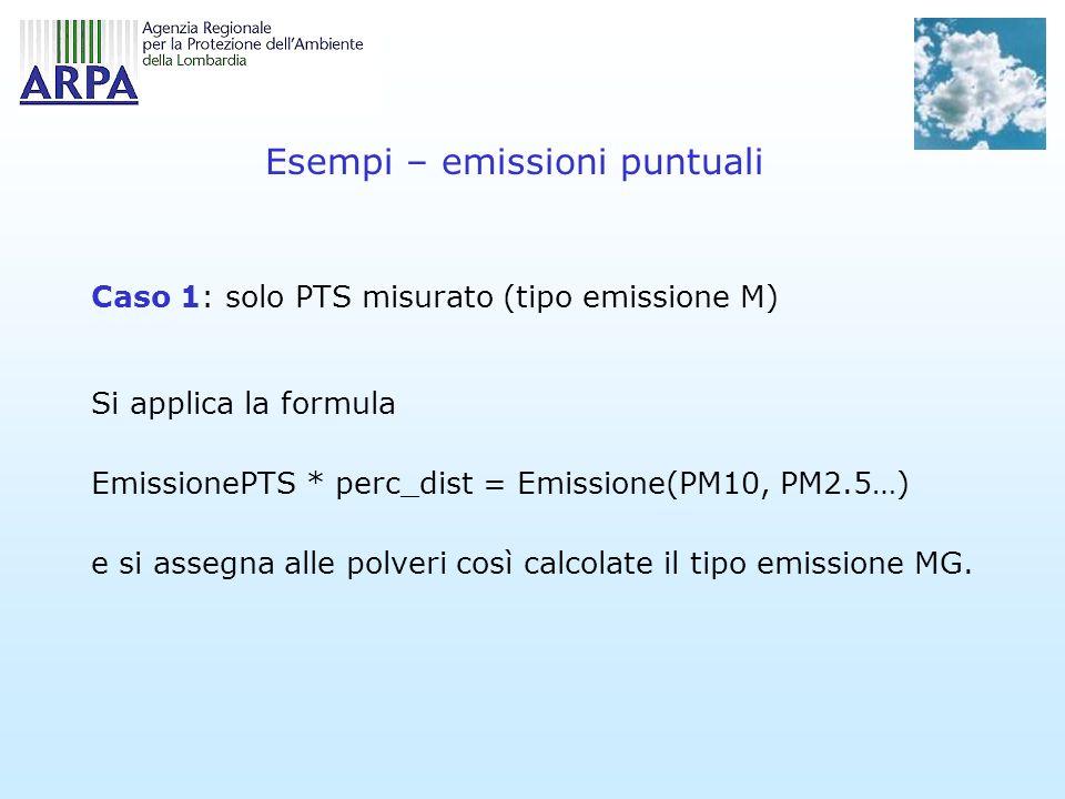 Esempi – emissioni puntuali Caso 1: solo PTS misurato (tipo emissione M) Si applica la formula EmissionePTS * perc_dist = Emissione(PM10, PM2.5…) e si assegna alle polveri così calcolate il tipo emissione MG.