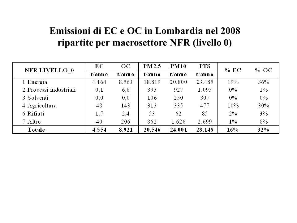 Emissioni di EC e OC in Lombardia nel 2008 ripartite per macrosettore NFR (livello 0)