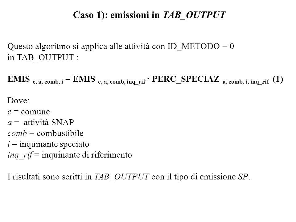 Caso 1): emissioni in TAB_OUTPUT Questo algoritmo si applica alle attività con ID_METODO = 0 in TAB_OUTPUT : EMIS c, a, comb, i = EMIS c, a, comb, inq_rif PERC_SPECIAZ a, comb, i, inq_rif (1) Dove: c = comune a = attività SNAP comb = combustibile i = inquinante speciato inq_rif = inquinante di riferimento I risultati sono scritti in TAB_OUTPUT con il tipo di emissione SP.