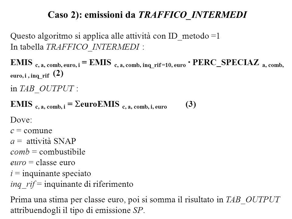 Caso 2): emissioni da TRAFFICO_INTERMEDI Questo algoritmo si applica alle attività con ID_metodo =1 In tabella TRAFFICO_INTERMEDI : EMIS c, a, comb, euro, i = EMIS c, a, comb, inq_rif =10, euro PERC_SPECIAZ a, comb, euro, i, inq_rif (2) in TAB_OUTPUT : EMIS c, a, comb, i = euroEMIS c, a, comb, i, euro (3) Dove: c = comune a = attività SNAP comb = combustibile euro = classe euro i = inquinante speciato inq_rif = inquinante di riferimento Prima una stima per classe euro, poi si somma il risultato in TAB_OUTPUT attribuendogli il tipo di emissione SP.