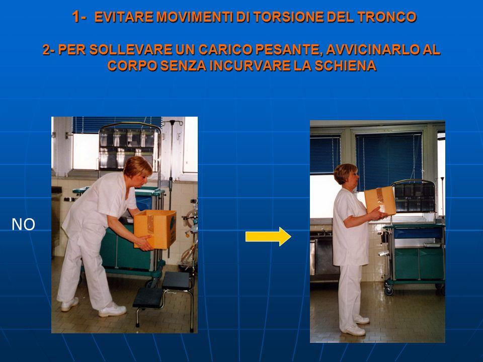 1- EVITARE MOVIMENTI DI TORSIONE DEL TRONCO 2- PER SOLLEVARE UN CARICO PESANTE, AVVICINARLO AL CORPO SENZA INCURVARE LA SCHIENA 1- EVITARE MOVIMENTI D