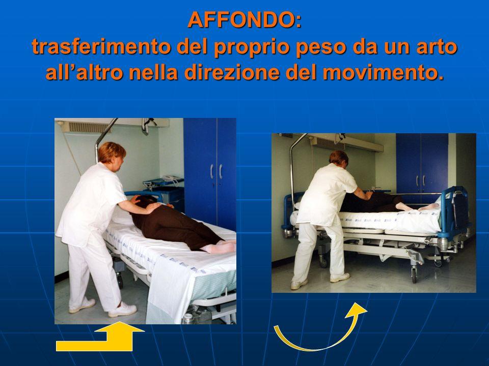 AFFONDO: trasferimento del proprio peso da un arto allaltro nella direzione del movimento.