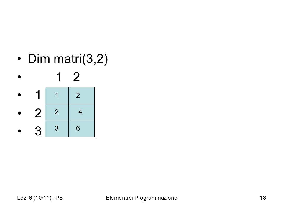 Lez. 6 (10/11) - PBElementi di Programmazione13 Dim matri(3,2) 1 2 1 2 3 1 3 24 2 6