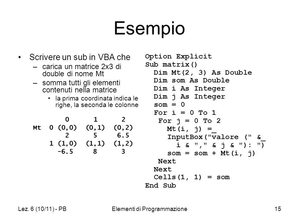 Lez. 6 (10/11) - PBElementi di Programmazione15 Esempio Scrivere un sub in VBA che –carica un matrice 2x3 di double di nome Mt –somma tutti gli elemen