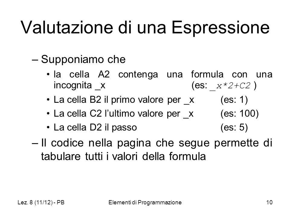 Lez. 8 (11/12) - PBElementi di Programmazione10 Valutazione di una Espressione –Supponiamo che la cella A2 contenga una formula con una incognita _x (