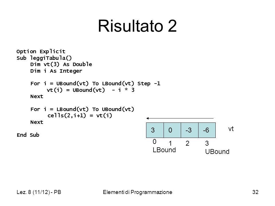 Lez. 8 (11/12) - PBElementi di Programmazione32 Risultato 2 Option Explicit Sub leggiTabula() Dim vt(3) As Double Dim i As Integer For i = UBound(vt)