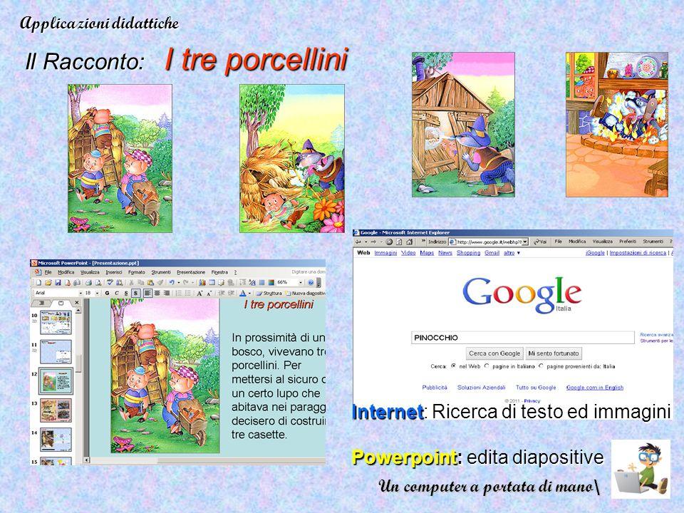 Il Racconto: I tre porcellini Applicazioni didattiche Internet: Ricerca di testo ed immagini Powerpoint: edita diapositive Un computer a portata di ma