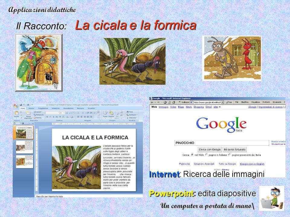 Il Racconto: La cicala e la formica Applicazioni didattiche Internet: Ricerca delle immagini Powerpoint: edita diapositive Un computer a portata di ma