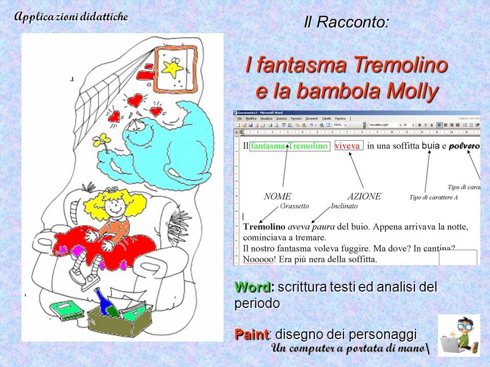 Il Racconto: l fantasma Tremolino e la bambola Molly Applicazioni didattiche Word: scrittura testi ed analisi del periodo Paint: disegno dei personagg