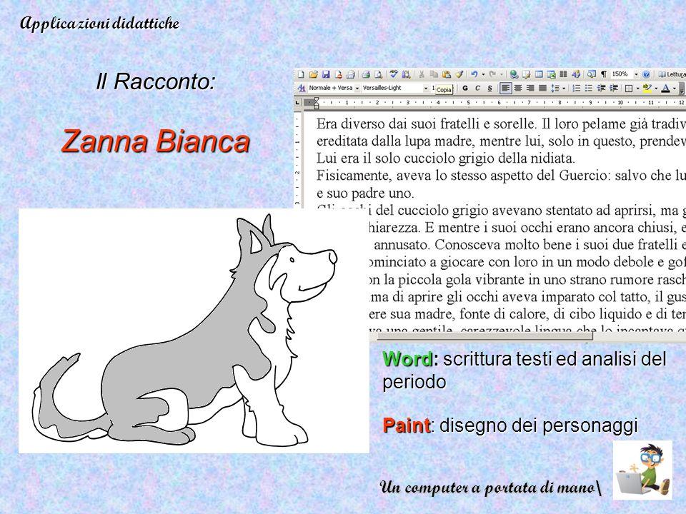 Applicazioni didattiche Il Racconto: Zanna Bianca Word: scrittura testi ed analisi del periodo Paint: disegno dei personaggi Un computer a portata di