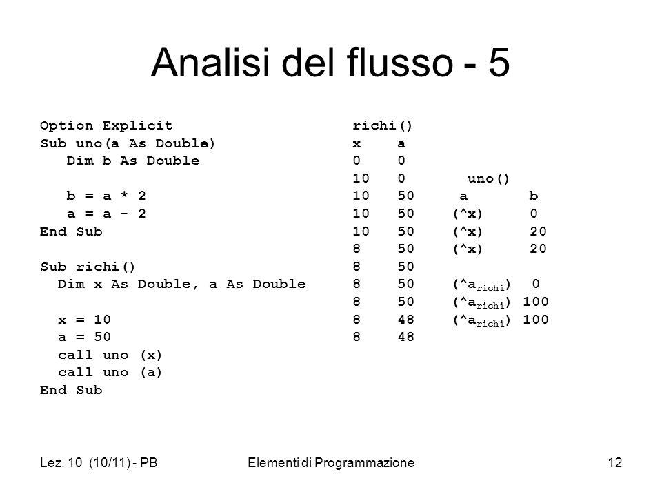 Lez. 10 (10/11) - PBElementi di Programmazione12 Analisi del flusso - 5 Option Explicit Sub uno(a As Double) Dim b As Double b = a * 2 a = a - 2 End S