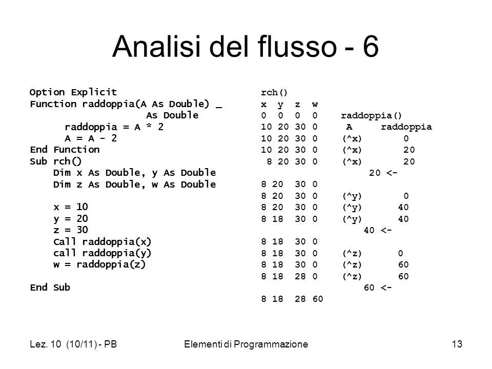 Lez. 10 (10/11) - PBElementi di Programmazione13 Analisi del flusso - 6 Option Explicit Function raddoppia(A As Double) _ As Double raddoppia = A * 2