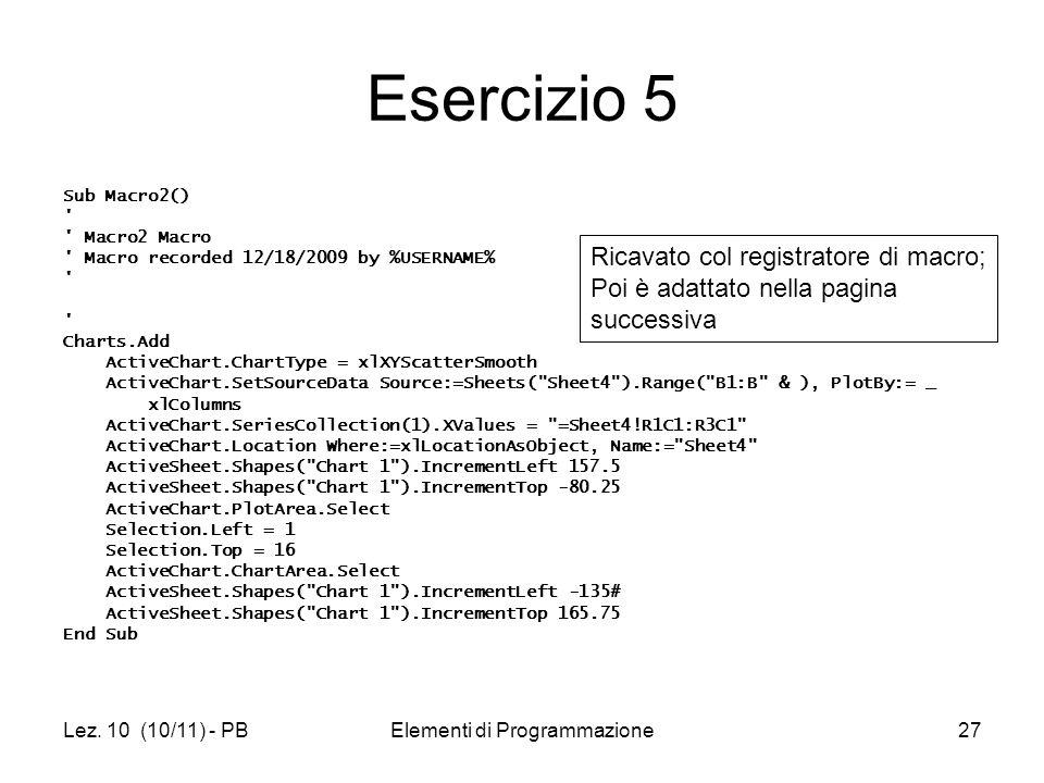 Lez. 10 (10/11) - PBElementi di Programmazione27 Esercizio 5 Sub Macro2() ' ' Macro2 Macro ' Macro recorded 12/18/2009 by %USERNAME% ' Charts.Add Acti