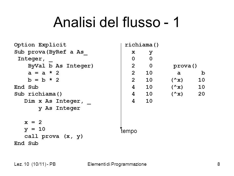 Lez. 10 (10/11) - PBElementi di Programmazione8 Analisi del flusso - 1 Option Explicit Sub prova(ByRef a As_ Integer, _ ByVal b As Integer) a = a * 2
