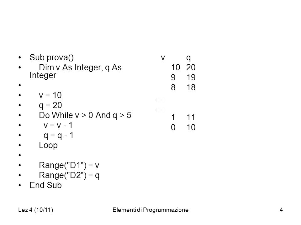 Lez 4 (10/11)Elementi di Programmazione4 Sub prova() Dim v As Integer, q As Integer v = 10 q = 20 Do While v > 0 And q > 5 v = v - 1 q = q - 1 Loop Range( D1 ) = v Range( D2 ) = q End Sub v q 1020 919 818 … 111 010
