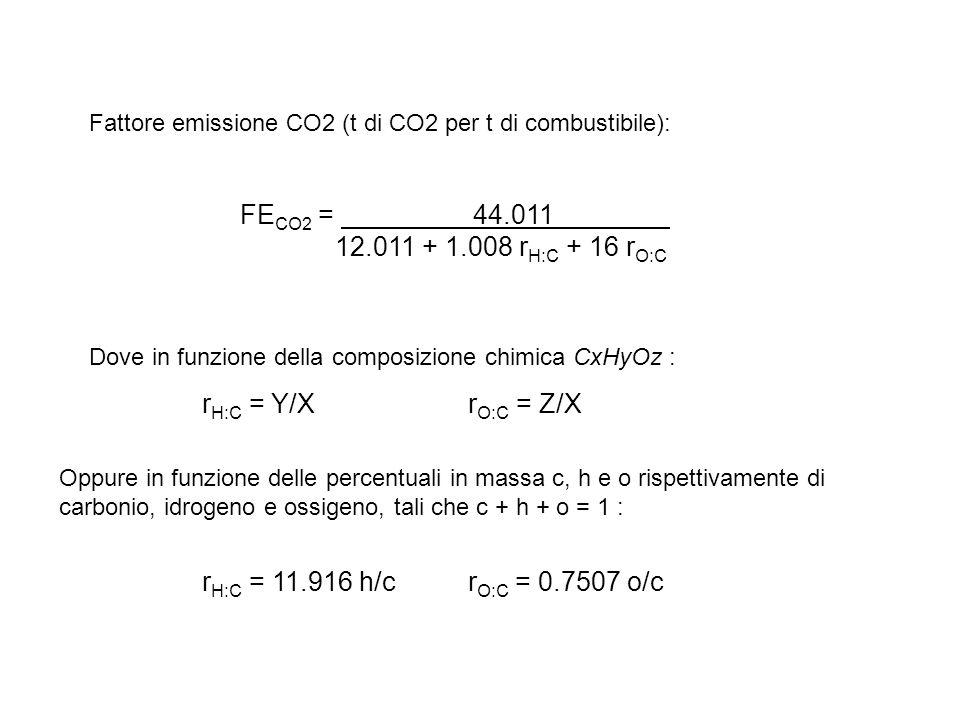 FE CO2 benzina = 3.18 FE CO2 etanolo = 1.91 (t di CO2 per t di combustibile) Se ad esempio la benzina contiene un 5% di bioetanolo: FE CO2lorda = 0.95 * 3.18 + 0.05 * 1.91 = 3.12 FE CO2netta = 0.95 * 3.18 = 3.02