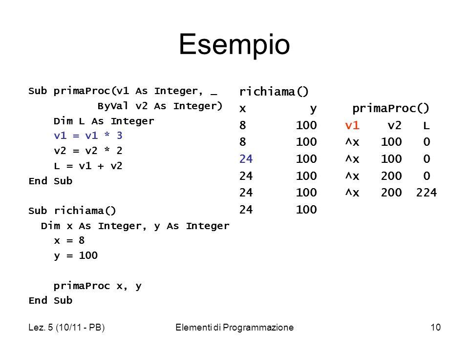 Lez. 5 (10/11 - PB)Elementi di Programmazione10 Sub primaProc(v1 As Integer, _ ByVal v2 As Integer) Dim L As Integer v1 = v1 * 3 v2 = v2 * 2 L = v1 +