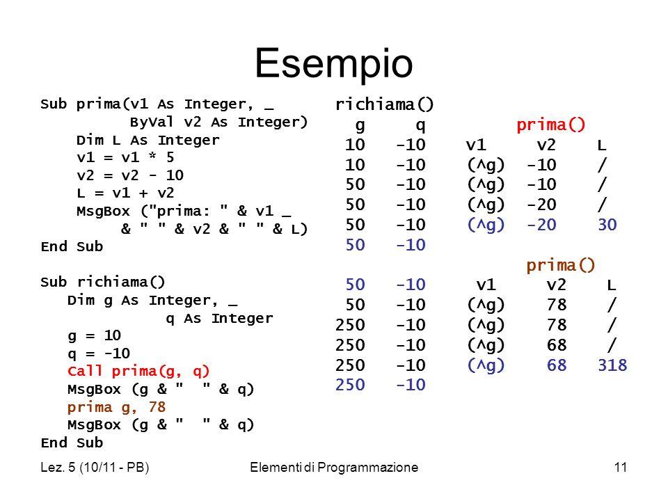Lez. 5 (10/11 - PB)Elementi di Programmazione11 Esempio Sub prima(v1 As Integer, _ ByVal v2 As Integer) Dim L As Integer v1 = v1 * 5 v2 = v2 - 10 L =