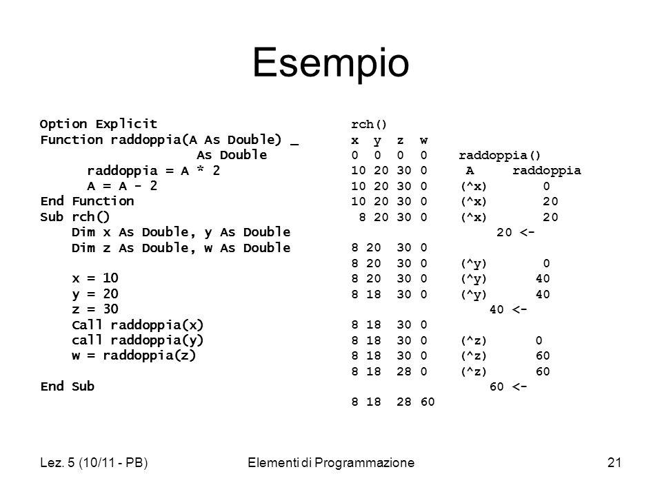 Lez. 5 (10/11 - PB)Elementi di Programmazione21 Esempio Option Explicit Function raddoppia(A As Double) _ As Double raddoppia = A * 2 A = A - 2 End Fu