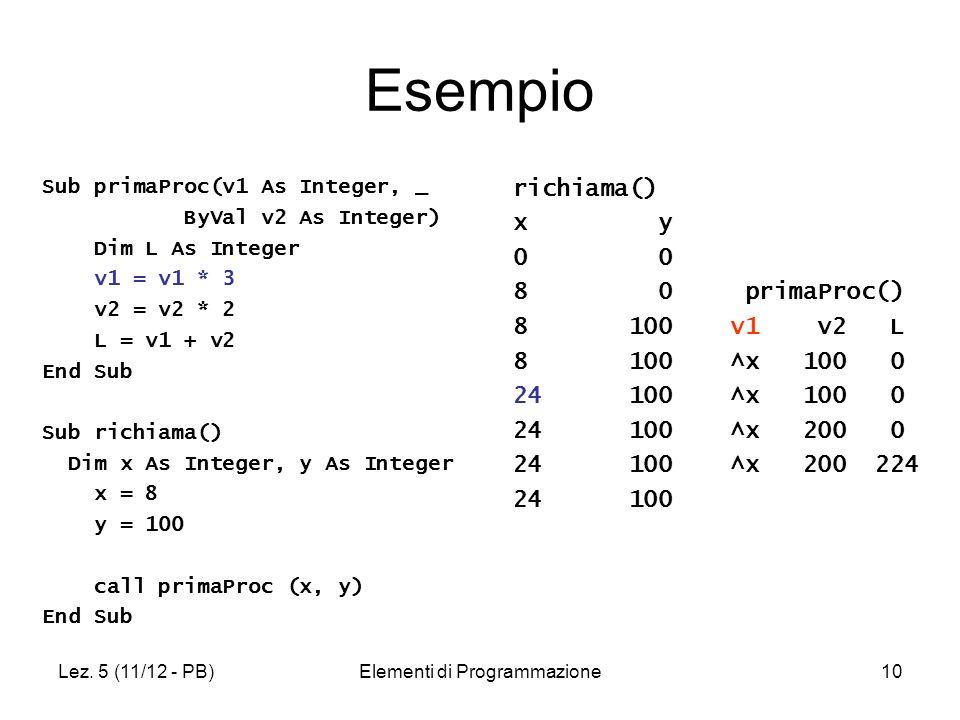 Lez. 5 (11/12 - PB)Elementi di Programmazione10 Sub primaProc(v1 As Integer, _ ByVal v2 As Integer) Dim L As Integer v1 = v1 * 3 v2 = v2 * 2 L = v1 +