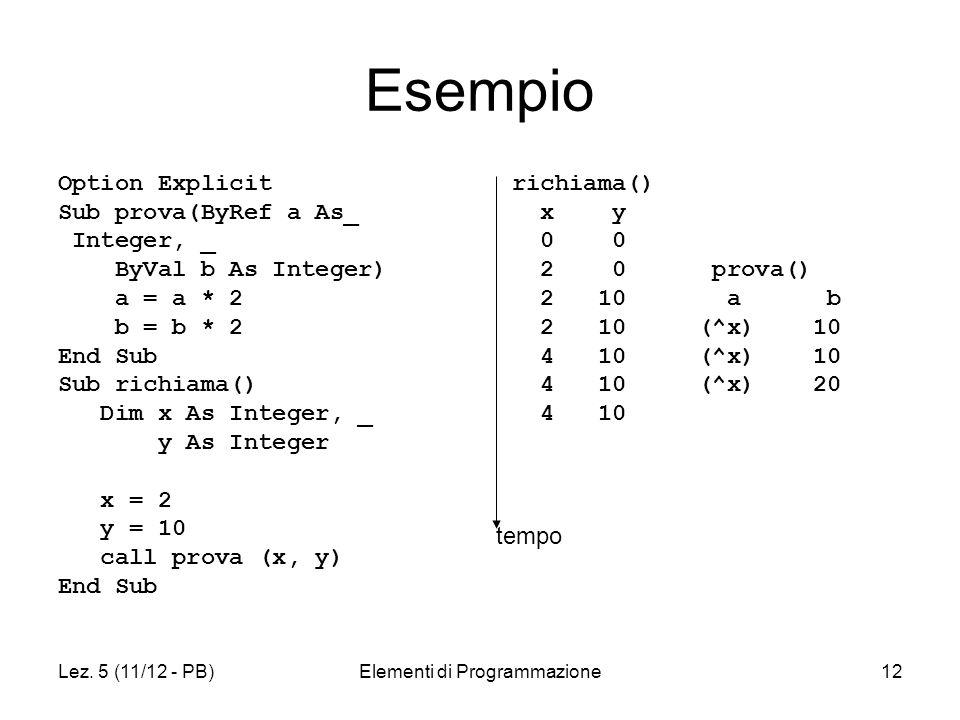 Lez. 5 (11/12 - PB)Elementi di Programmazione12 Esempio Option Explicit Sub prova(ByRef a As_ Integer, _ ByVal b As Integer) a = a * 2 b = b * 2 End S
