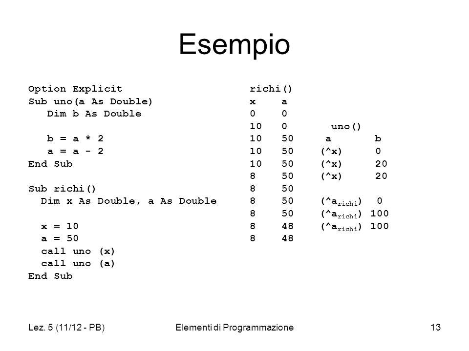 Lez. 5 (11/12 - PB)Elementi di Programmazione13 Esempio Option Explicit Sub uno(a As Double) Dim b As Double b = a * 2 a = a - 2 End Sub Sub richi() D
