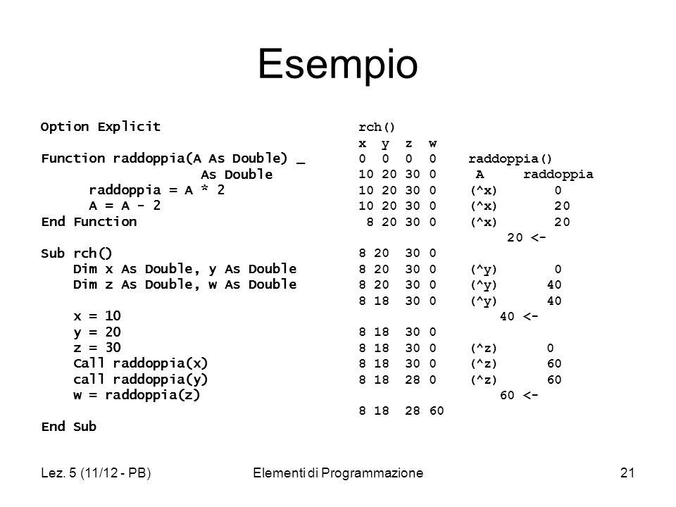 Lez. 5 (11/12 - PB)Elementi di Programmazione21 Esempio Option Explicit Function raddoppia(A As Double) _ As Double raddoppia = A * 2 A = A - 2 End Fu