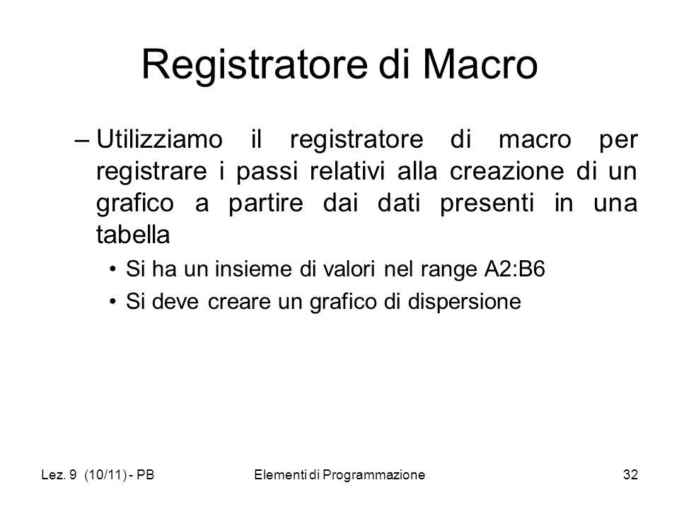 Lez. 9 (10/11) - PBElementi di Programmazione32 Registratore di Macro –Utilizziamo il registratore di macro per registrare i passi relativi alla creaz