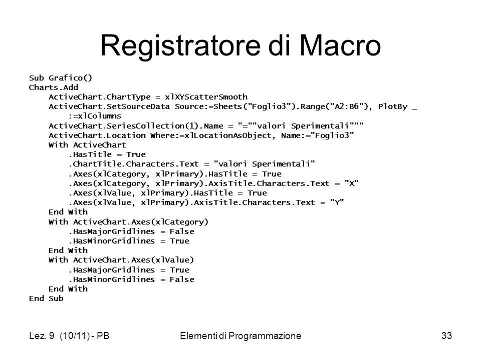 Lez. 9 (10/11) - PBElementi di Programmazione33 Registratore di Macro Sub Grafico() Charts.Add ActiveChart.ChartType = xlXYScatterSmooth ActiveChart.S