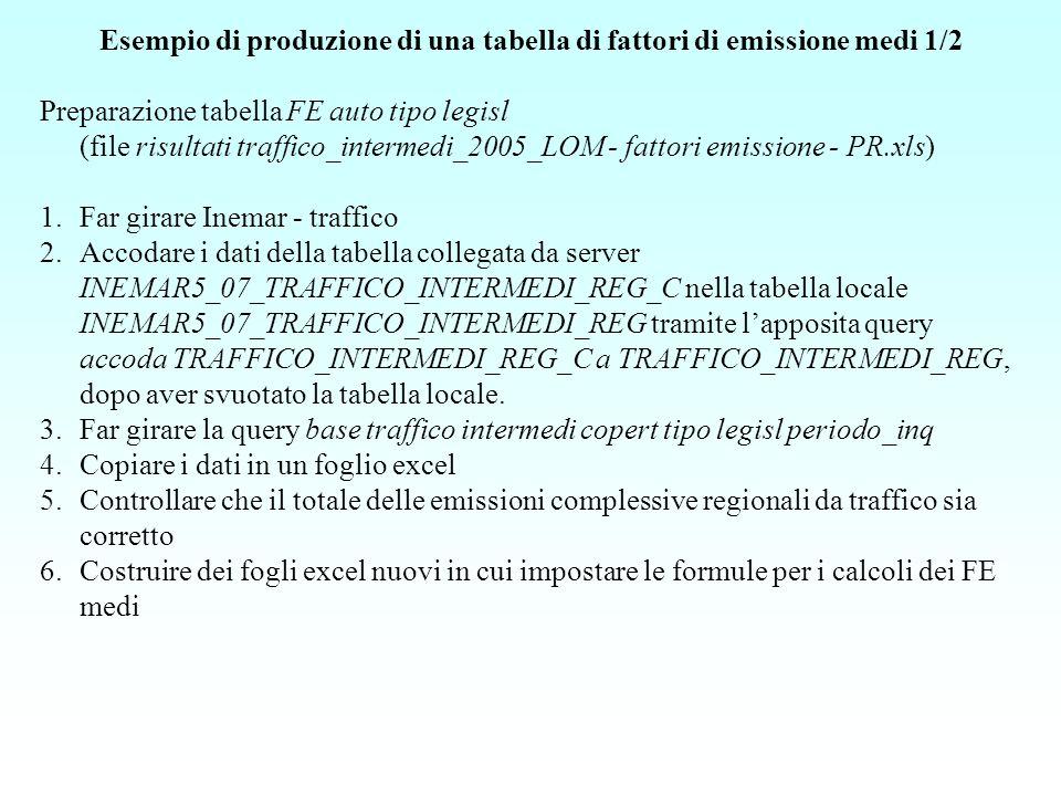 Esempio di produzione di una tabella di fattori di emissione medi 1/2 Preparazione tabella FE auto tipo legisl (file risultati traffico_intermedi_2005