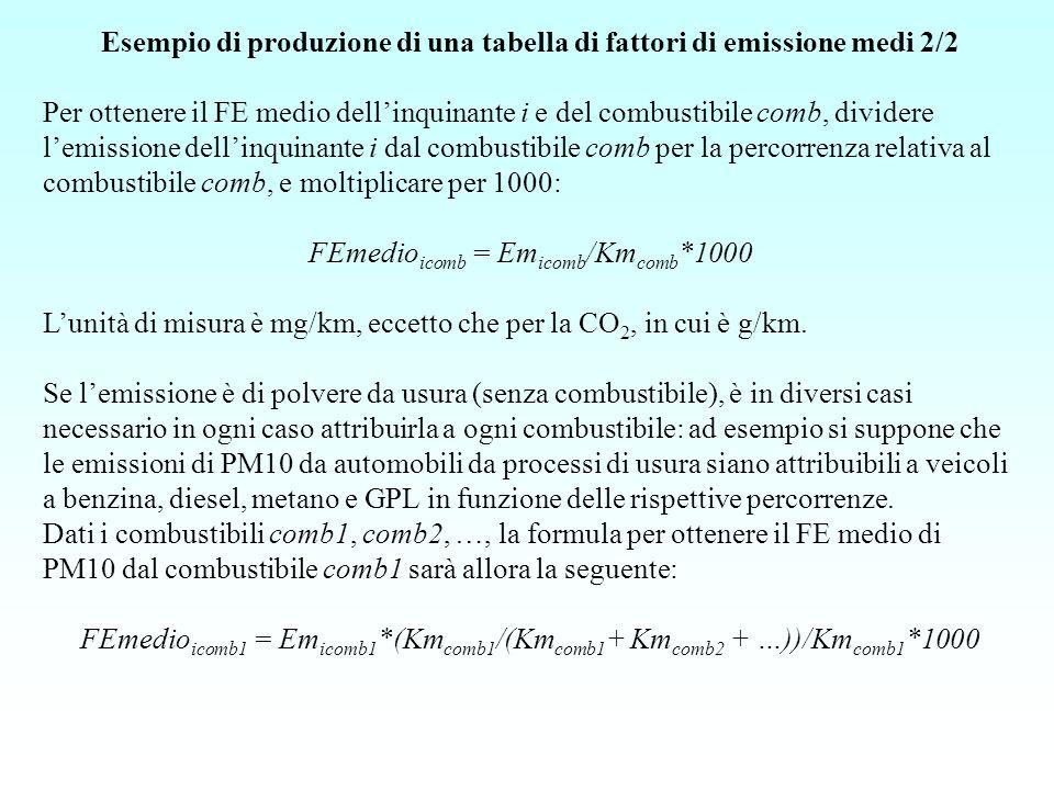 Esempio di produzione di una tabella di fattori di emissione medi 2/2 Per ottenere il FE medio dellinquinante i e del combustibile comb, dividere lemi