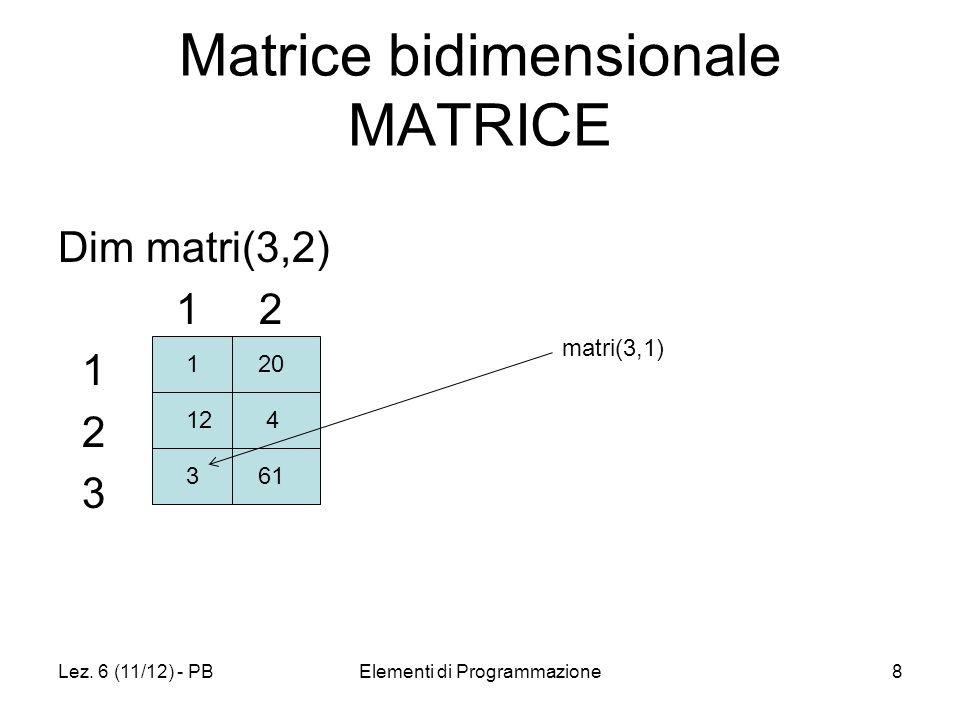Lez. 6 (11/12) - PBElementi di Programmazione8 Matrice bidimensionale MATRICE Dim matri(3,2) 1 2 1 2 3 1 3 124 20 61 matri(3,1)