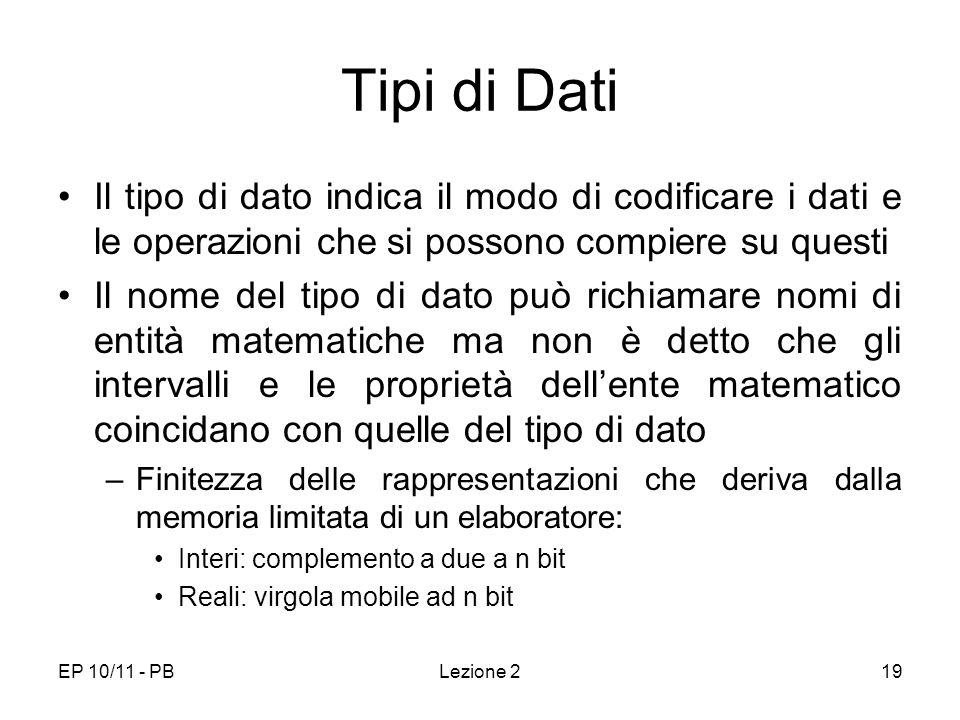 EP 10/11 - PBLezione 219 Tipi di Dati Il tipo di dato indica il modo di codificare i dati e le operazioni che si possono compiere su questi Il nome de