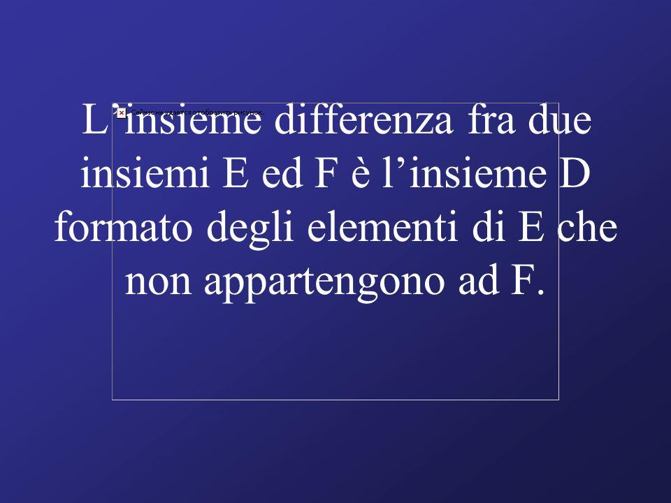 Linsieme differenza fra due insiemi E ed F è linsieme D formato degli elementi di E che non appartengono ad F.