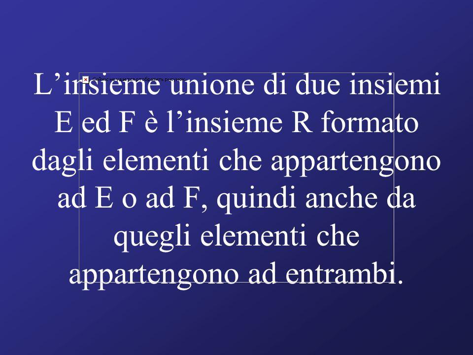 Linsieme unione di due insiemi E ed F è linsieme R formato dagli elementi che appartengono ad E o ad F, quindi anche da quegli elementi che appartengo