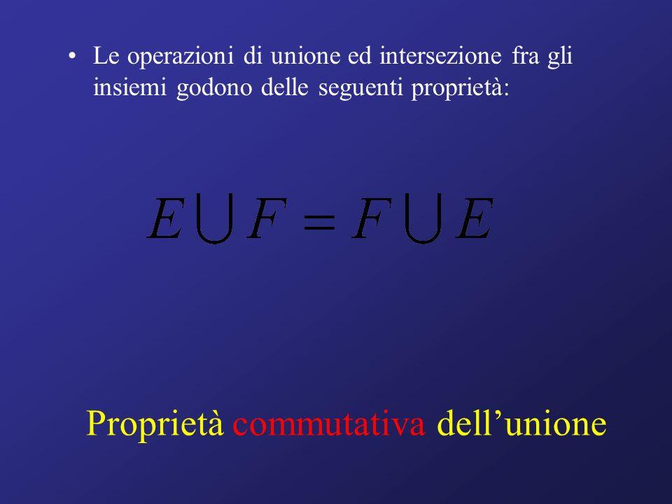 Proprietà commutativa dellunione Le operazioni di unione ed intersezione fra gli insiemi godono delle seguenti proprietà: