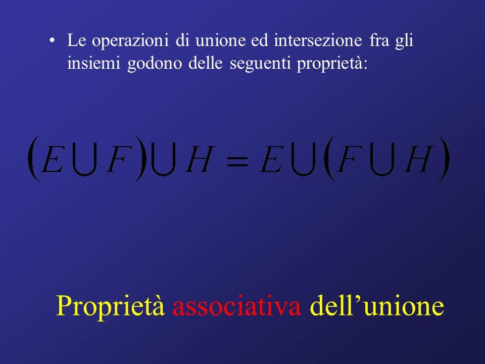 Proprietà associativa dellunione Le operazioni di unione ed intersezione fra gli insiemi godono delle seguenti proprietà: