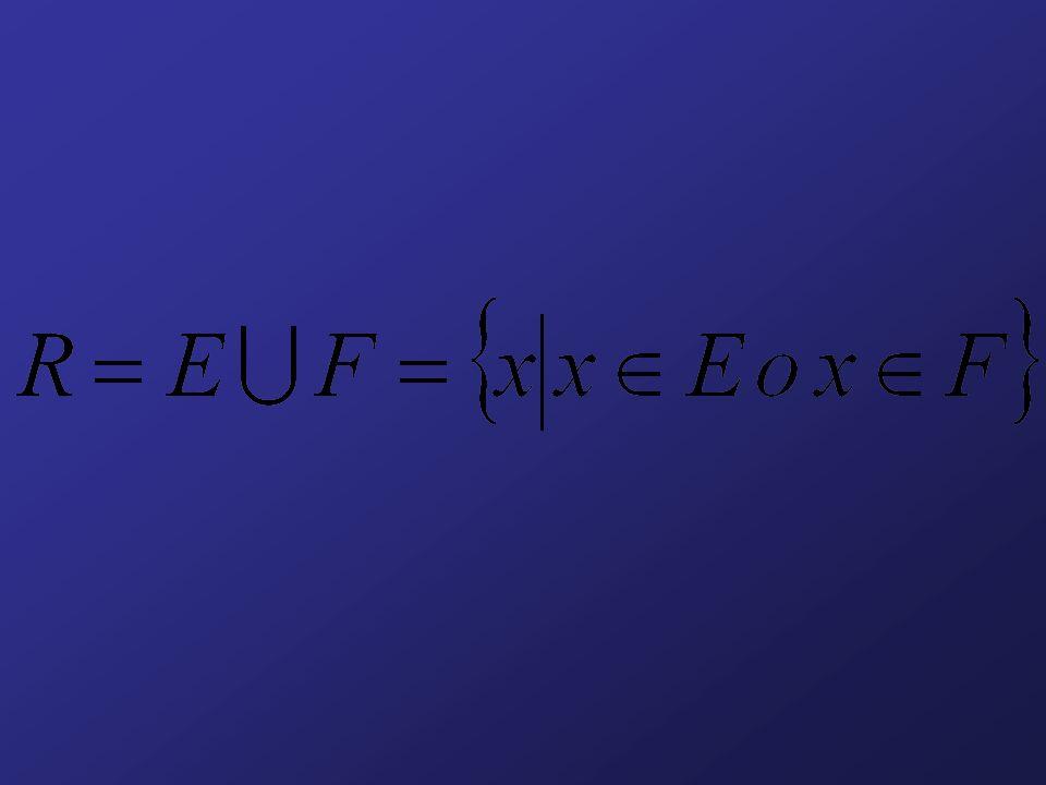 Mediante la proprietà caratteristica linsieme intersezione tra due insiemi si indica così: