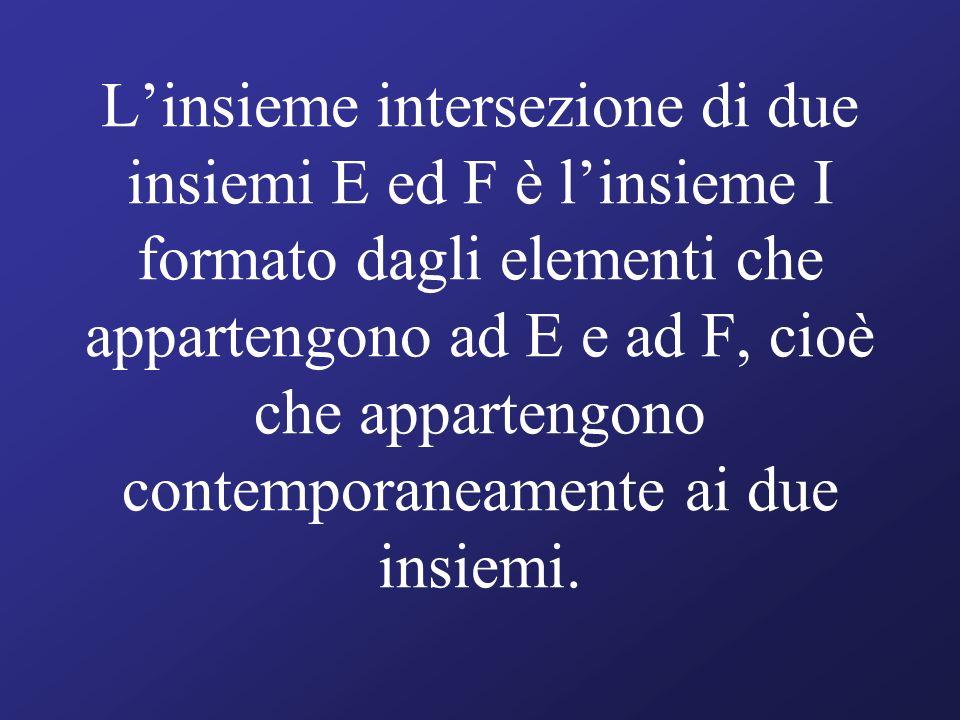 Linsieme intersezione di due insiemi E ed F è linsieme I formato dagli elementi che appartengono ad E e ad F, cioè che appartengono contemporaneamente