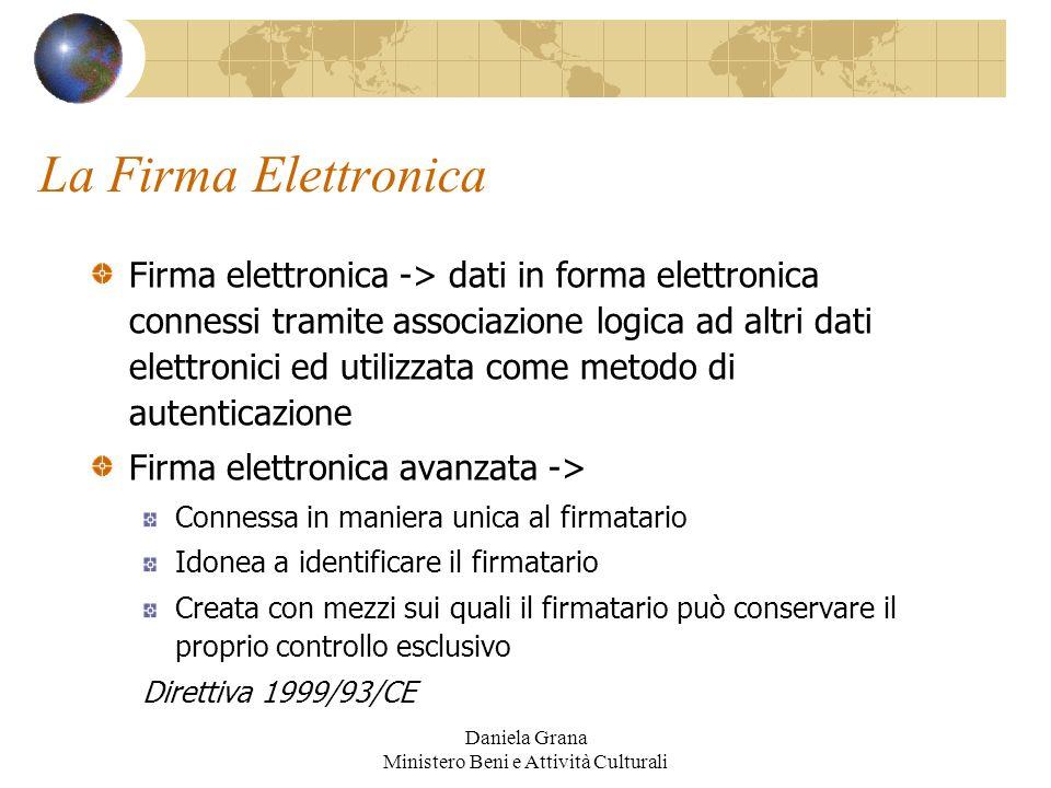 Daniela Grana Ministero Beni e Attività Culturali La Firma Elettronica Firma elettronica -> dati in forma elettronica connessi tramite associazione lo