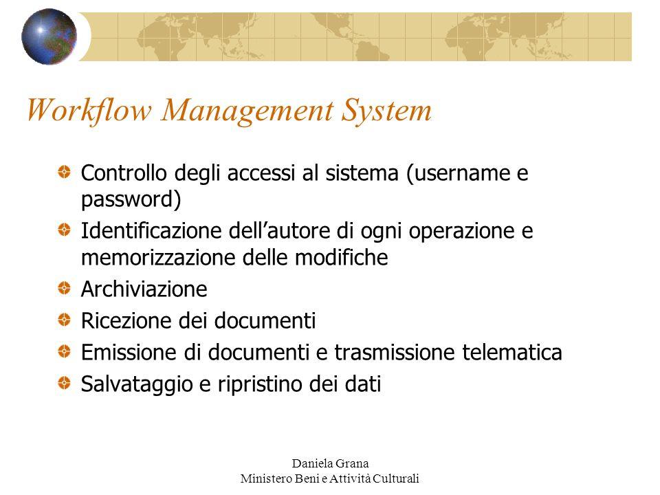 Daniela Grana Ministero Beni e Attività Culturali Workflow Management System Controllo degli accessi al sistema (username e password) Identificazione