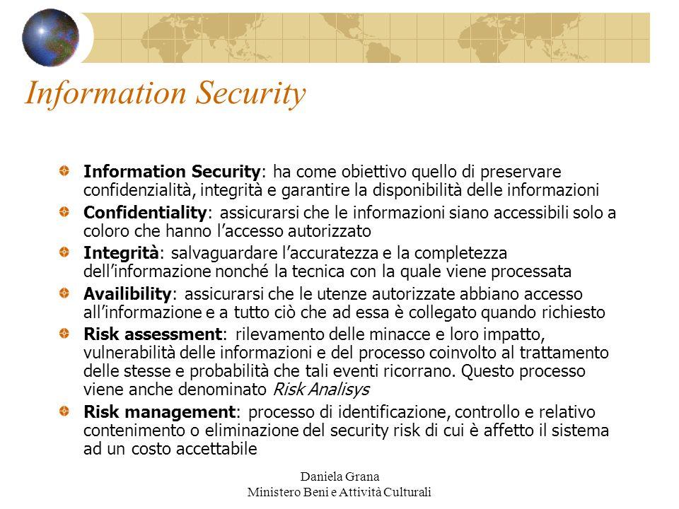 Daniela Grana Ministero Beni e Attività Culturali Information Security Information Security: ha come obiettivo quello di preservare confidenzialità, i