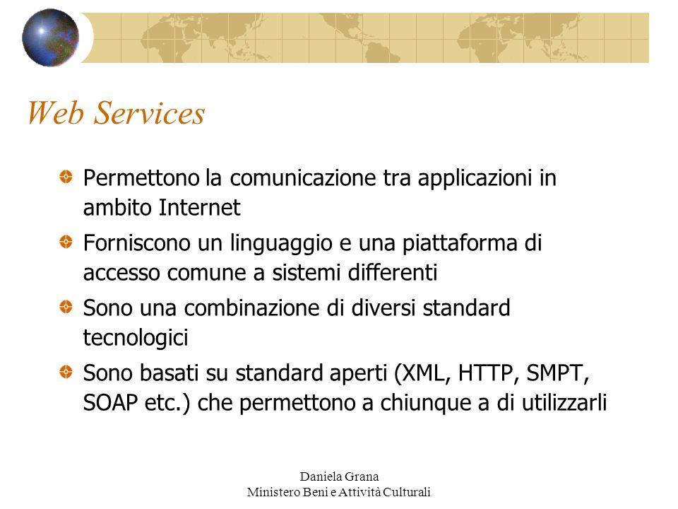 Daniela Grana Ministero Beni e Attività Culturali Web Services Permettono la comunicazione tra applicazioni in ambito Internet Forniscono un linguaggi