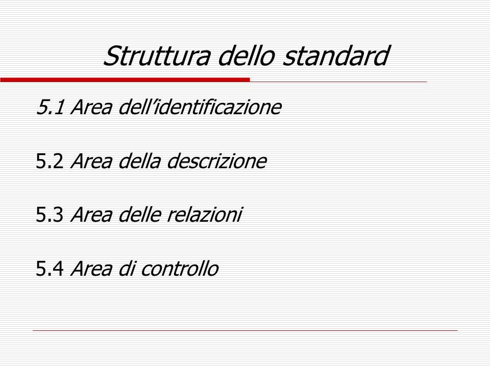 5.1 Area dellidentificazione 5.2 Area della descrizione 5.3 Area delle relazioni 5.4 Area di controllo Struttura dello standard