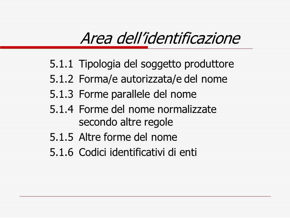Area dellidentificazione 5.1.1Tipologia del soggetto produttore 5.1.2Forma/e autorizzata/e del nome 5.1.3Forme parallele del nome 5.1.4Forme del nome