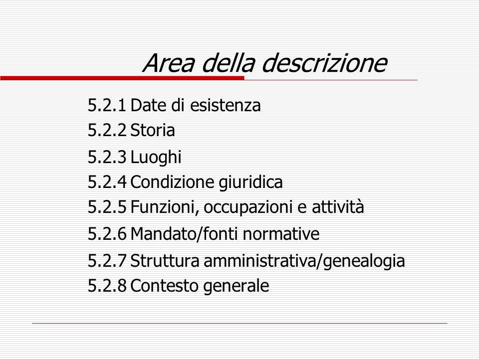 Area della descrizione 5.2.1Date di esistenza 5.2.2Storia 5.2.3Luoghi 5.2.4Condizione giuridica 5.2.5Funzioni, occupazioni e attività 5.2.6Mandato/fon