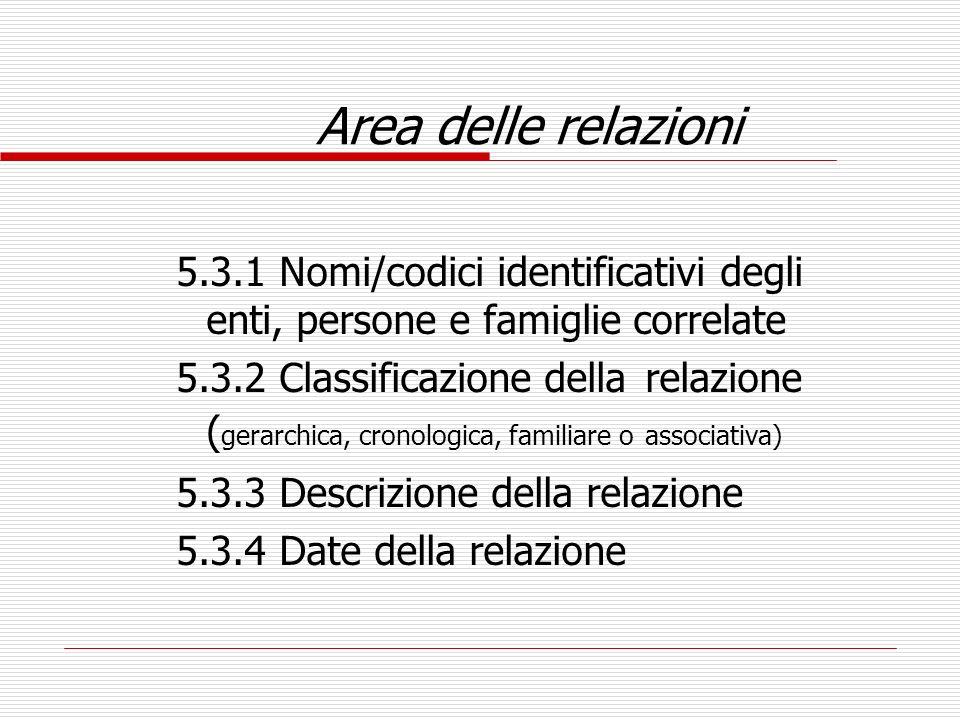 Area delle relazioni 5.3.1 Nomi/codici identificativi degli enti, persone e famiglie correlate 5.3.2 Classificazione della relazione ( gerarchica, cro