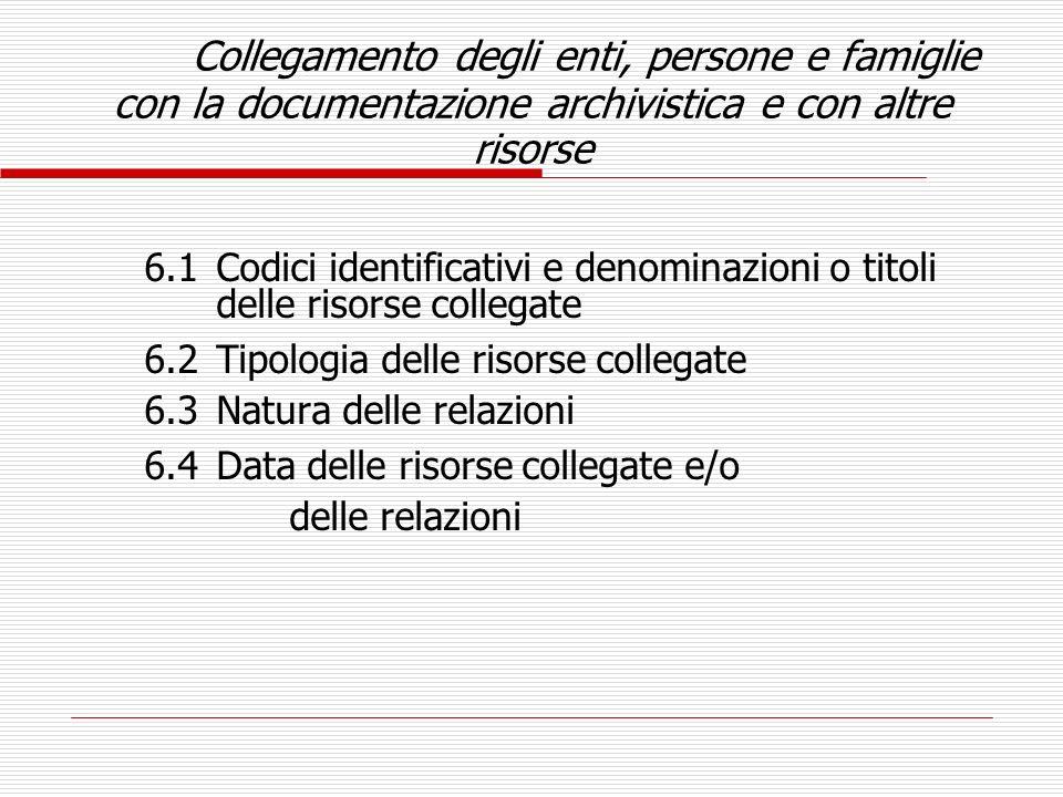 Collegamento degli enti, persone e famiglie con la documentazione archivistica e con altre risorse 6.1Codici identificativi e denominazioni o titoli d