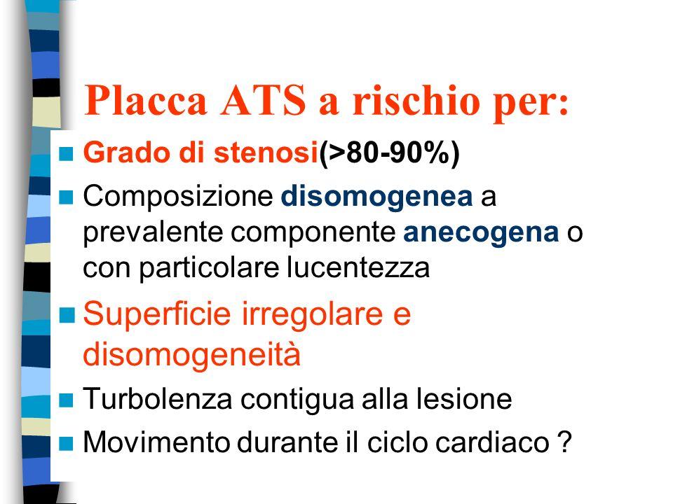 Placca ATS a rischio per : Grado di stenosi(>80-90%) Composizione disomogenea a prevalente componente anecogena o con particolare lucentezza Superfici